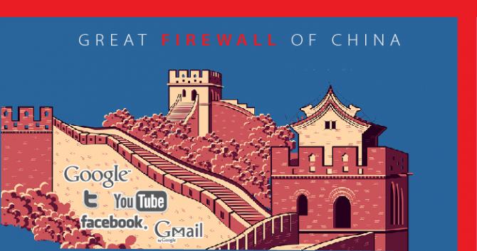 Wielki Chiński Firewall
