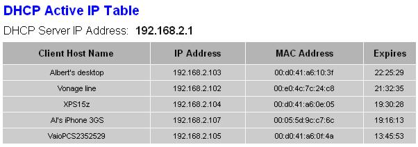 Lista urządzeń podłączonych do WiFi na routerze Linksys