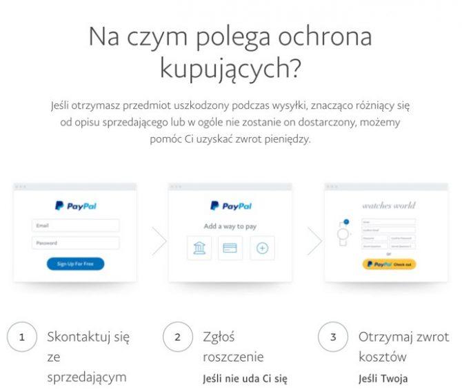 Ochrona Kupujących w PayPal - procedura