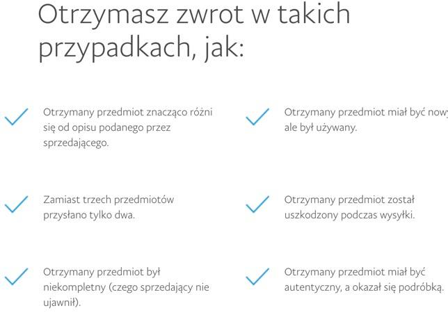 Warunki Ochrony Kupujących w PayPal